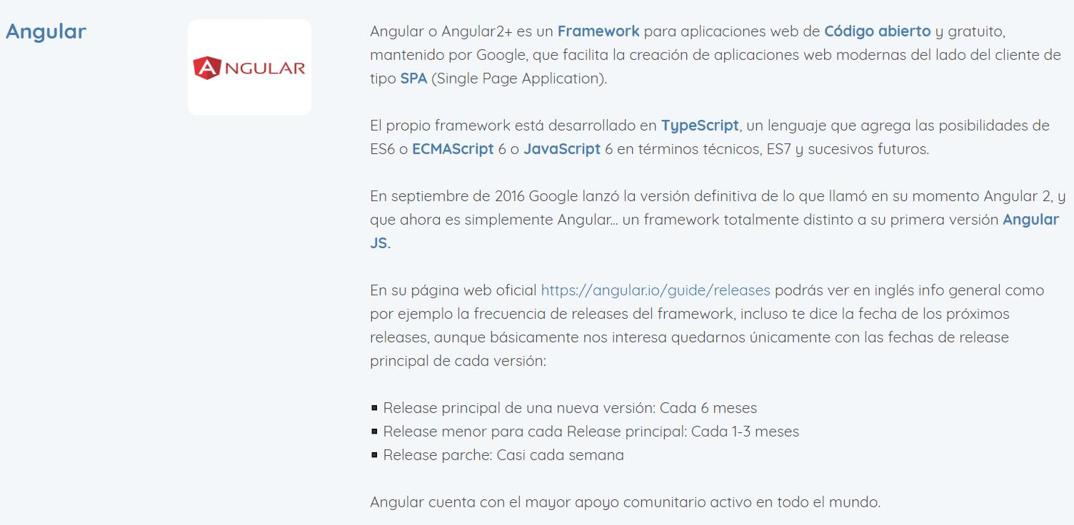 Techynario Angular